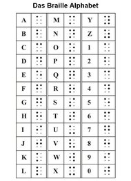Das Braille Alphabet